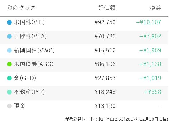 f:id:yukimatu-tousi:20180102225643p:plain