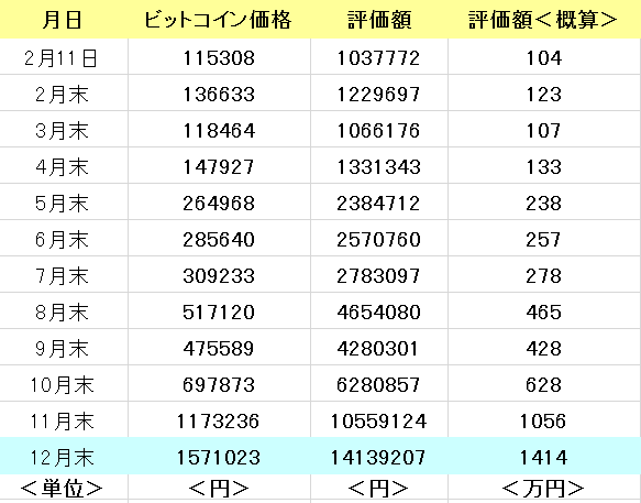 f:id:yukimatu-tousi:20180104190741p:plain