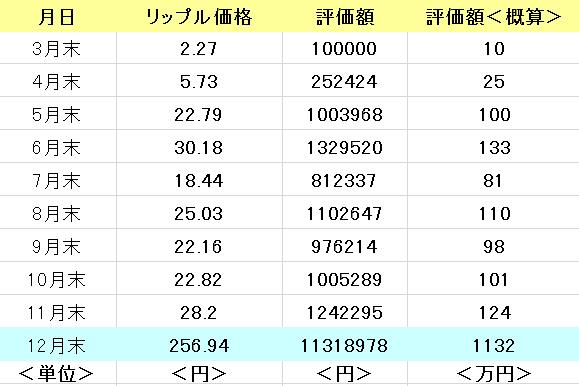 f:id:yukimatu-tousi:20180104193628p:plain