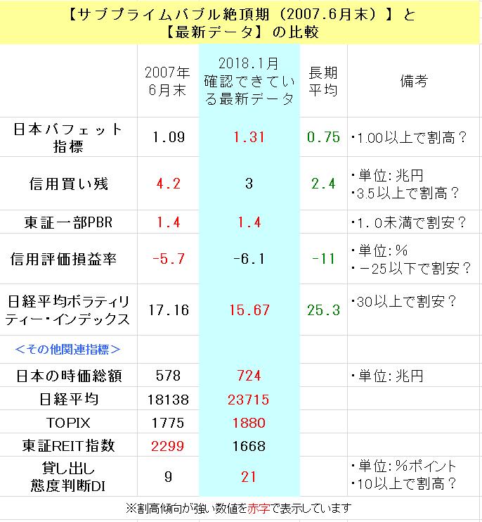 f:id:yukimatu-tousi:20180105235020p:plain