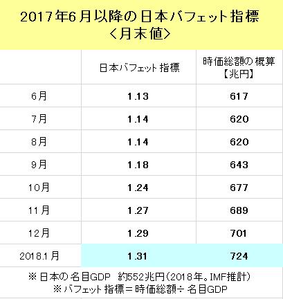 f:id:yukimatu-tousi:20180105235439p:plain