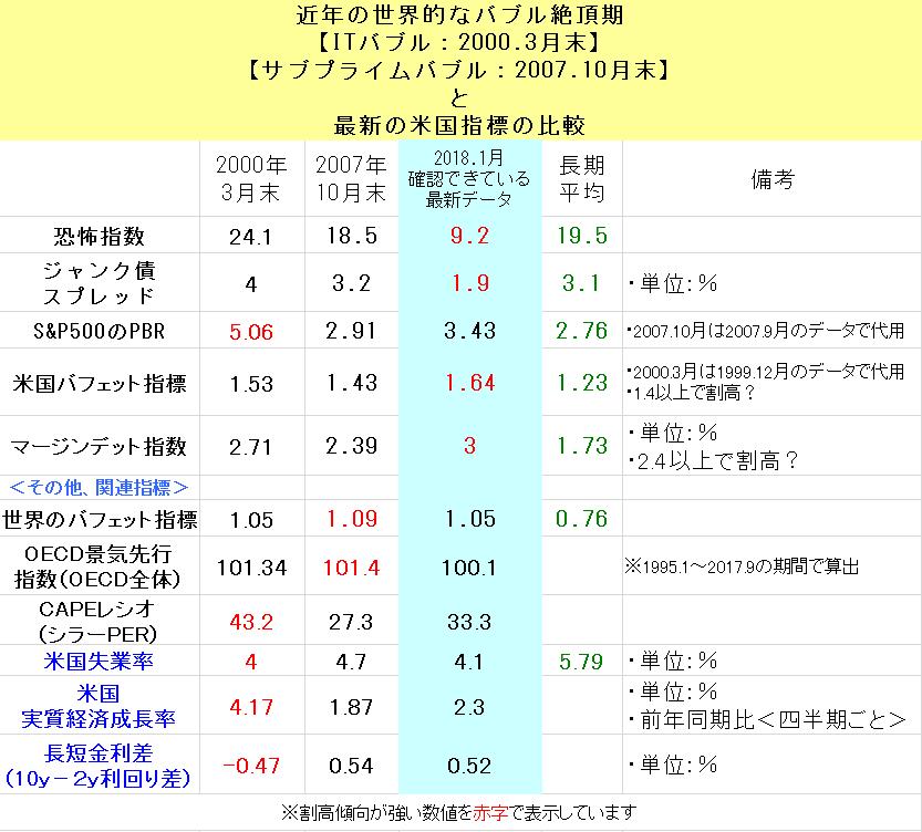 f:id:yukimatu-tousi:20180106222122p:plain