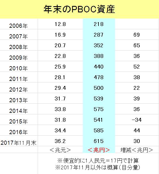 f:id:yukimatu-tousi:20180108220212p:plain