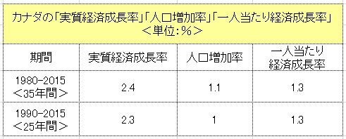 f:id:yukimatu-tousi:20180109225124p:plain