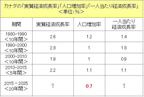 f:id:yukimatu-tousi:20180109225152p:plain