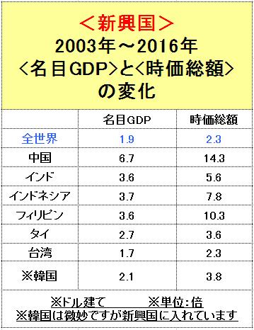 f:id:yukimatu-tousi:20180110201918p:plain