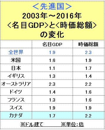 f:id:yukimatu-tousi:20180110201946p:plain