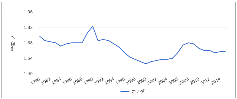 f:id:yukimatu-tousi:20180110202325p:plain