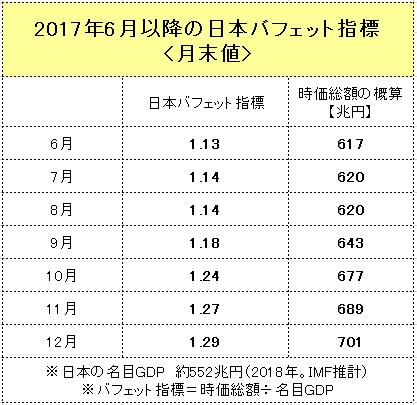 f:id:yukimatu-tousi:20180112202424p:plain