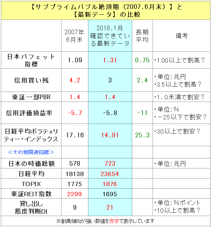 f:id:yukimatu-tousi:20180112203225p:plain