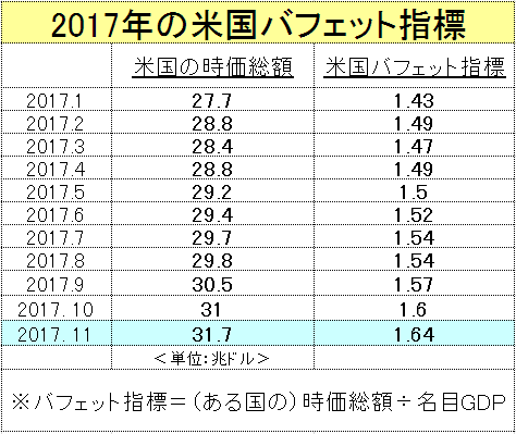 f:id:yukimatu-tousi:20180113221031p:plain