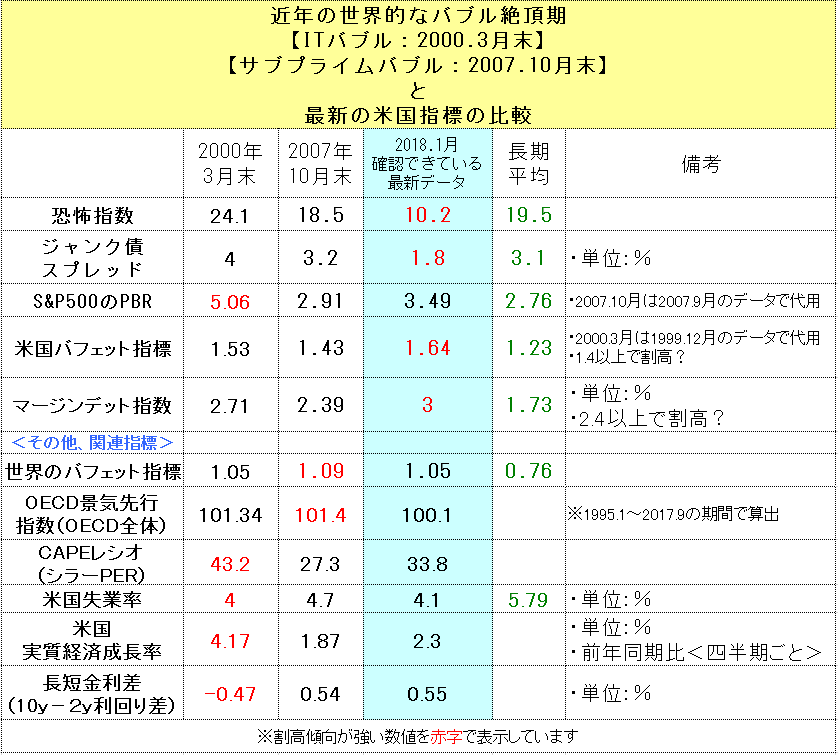 f:id:yukimatu-tousi:20180113221445p:plain