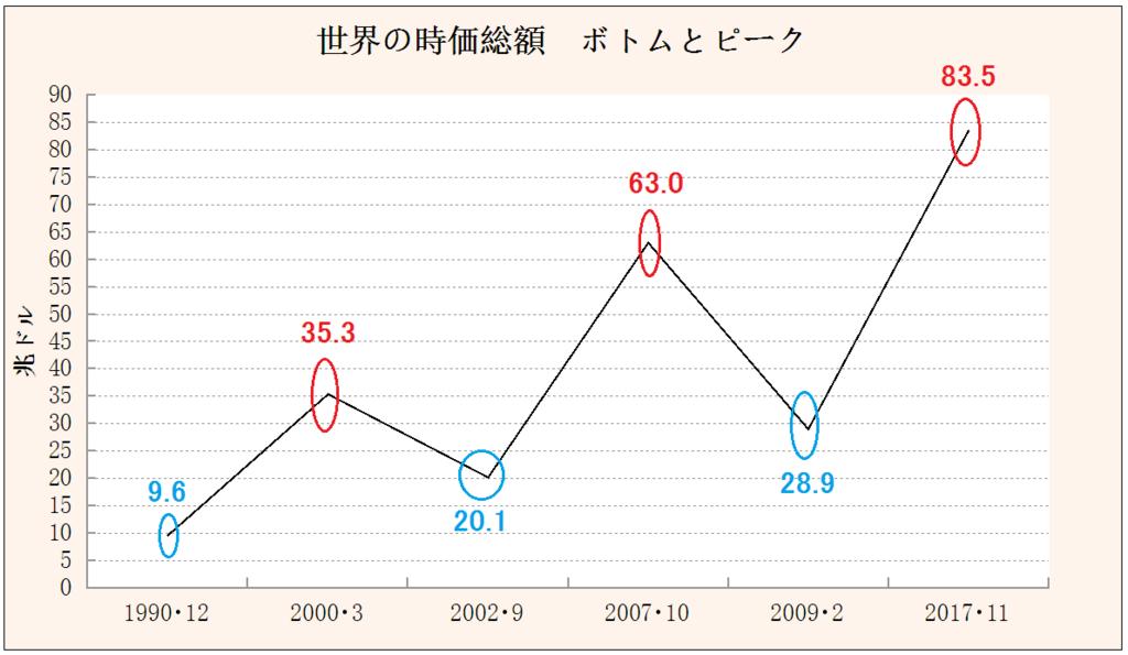 f:id:yukimatu-tousi:20180116200856p:plain
