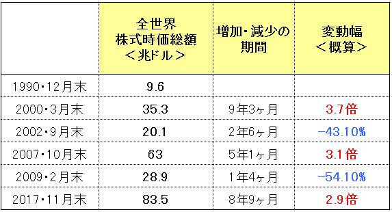 f:id:yukimatu-tousi:20180116215131p:plain