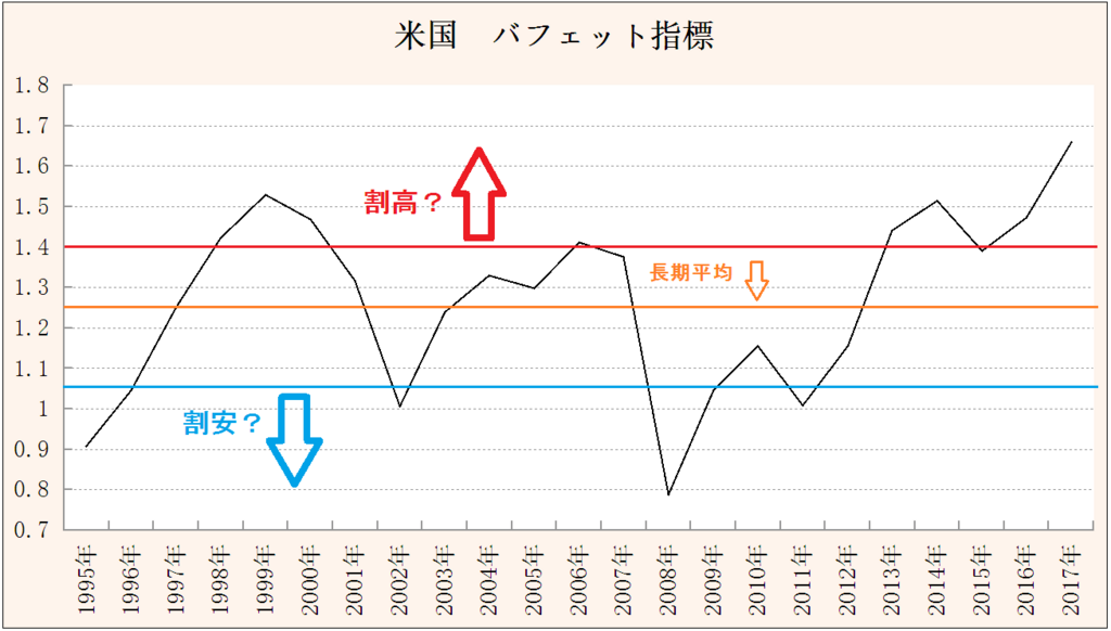 f:id:yukimatu-tousi:20180117123619p:plain
