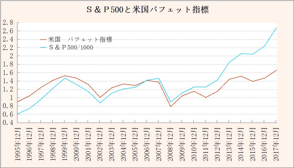 f:id:yukimatu-tousi:20180117152334p:plain