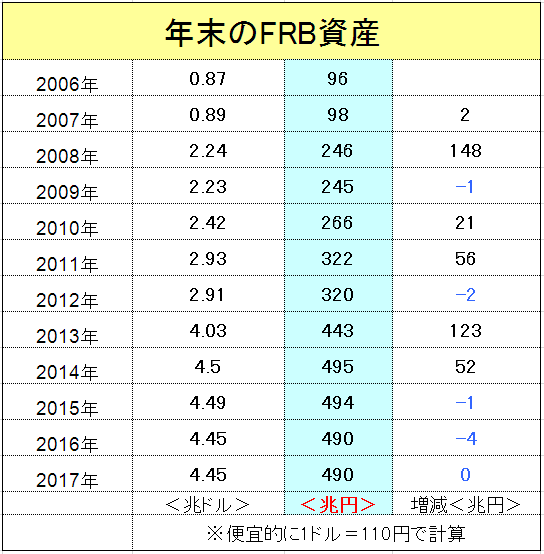 f:id:yukimatu-tousi:20180118200726p:plain