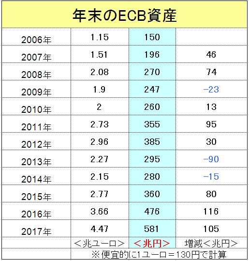 f:id:yukimatu-tousi:20180118201430p:plain