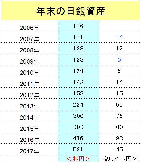 f:id:yukimatu-tousi:20180118203408p:plain