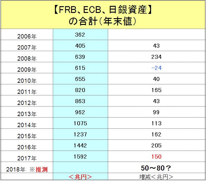 f:id:yukimatu-tousi:20180118220326p:plain