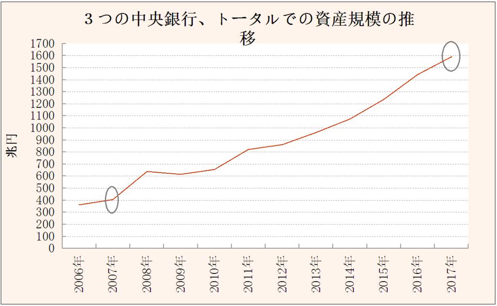 f:id:yukimatu-tousi:20180118221746p:plain