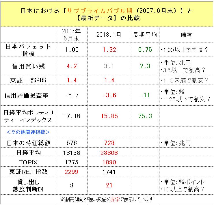 f:id:yukimatu-tousi:20180119230650p:plain