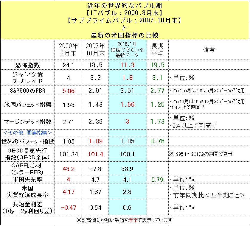 f:id:yukimatu-tousi:20180120145010p:plain