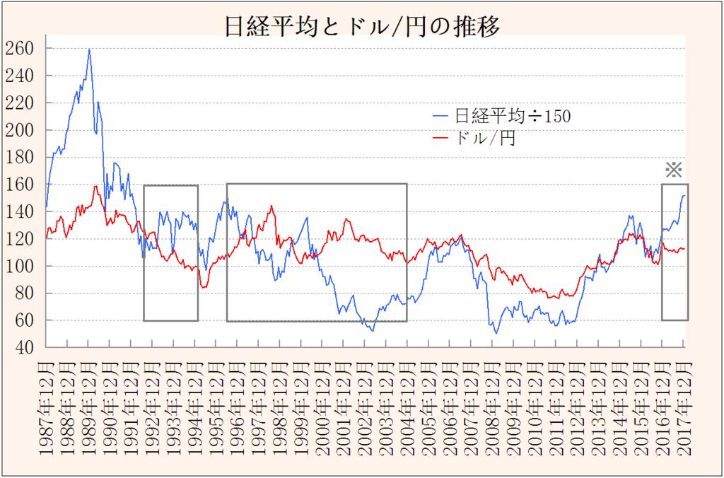 f:id:yukimatu-tousi:20180122152641p:plain