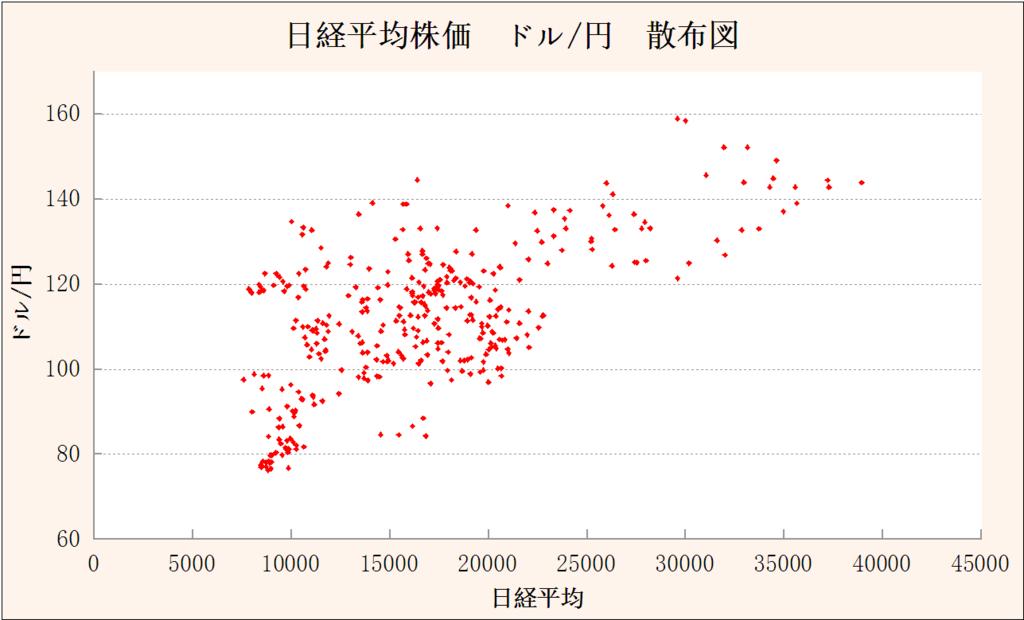 f:id:yukimatu-tousi:20180122153043p:plain