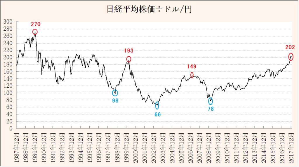 f:id:yukimatu-tousi:20180122155226p:plain