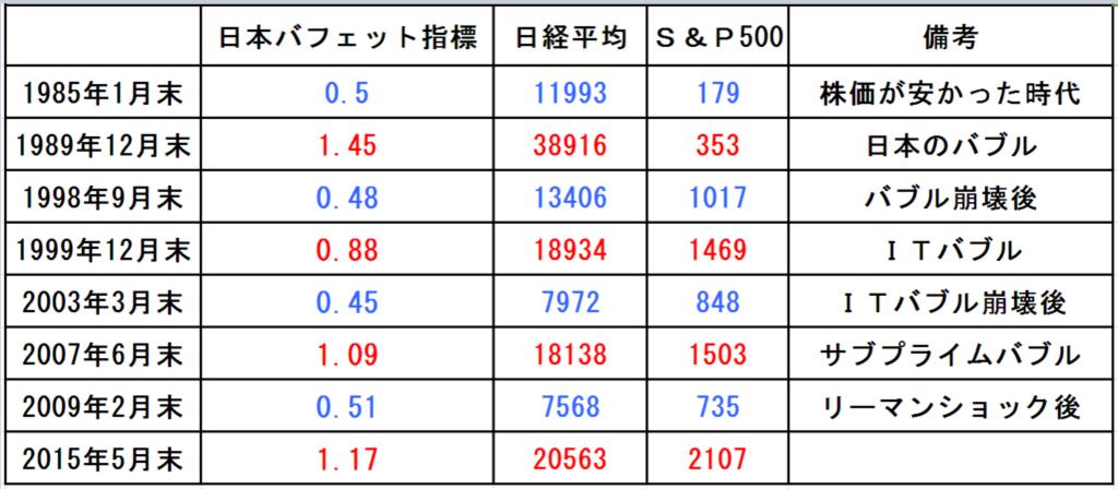 f:id:yukimatu-tousi:20180122161408p:plain