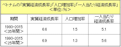 f:id:yukimatu-tousi:20180123202648p:plain