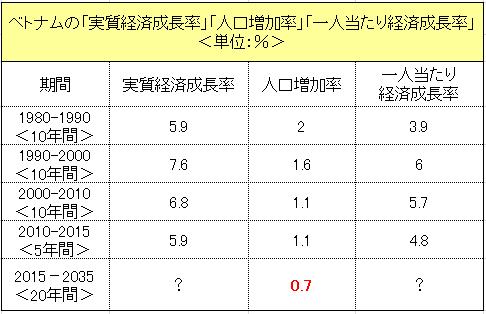 f:id:yukimatu-tousi:20180123202749p:plain