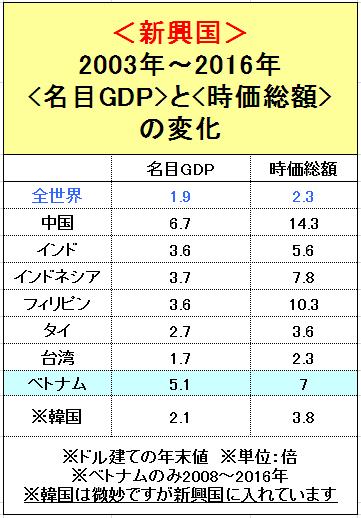 f:id:yukimatu-tousi:20180123233557p:plain