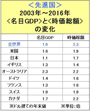 f:id:yukimatu-tousi:20180123233620p:plain