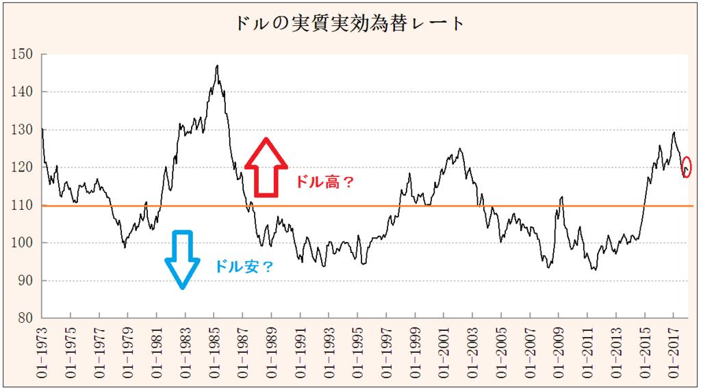f:id:yukimatu-tousi:20180124121735p:plain