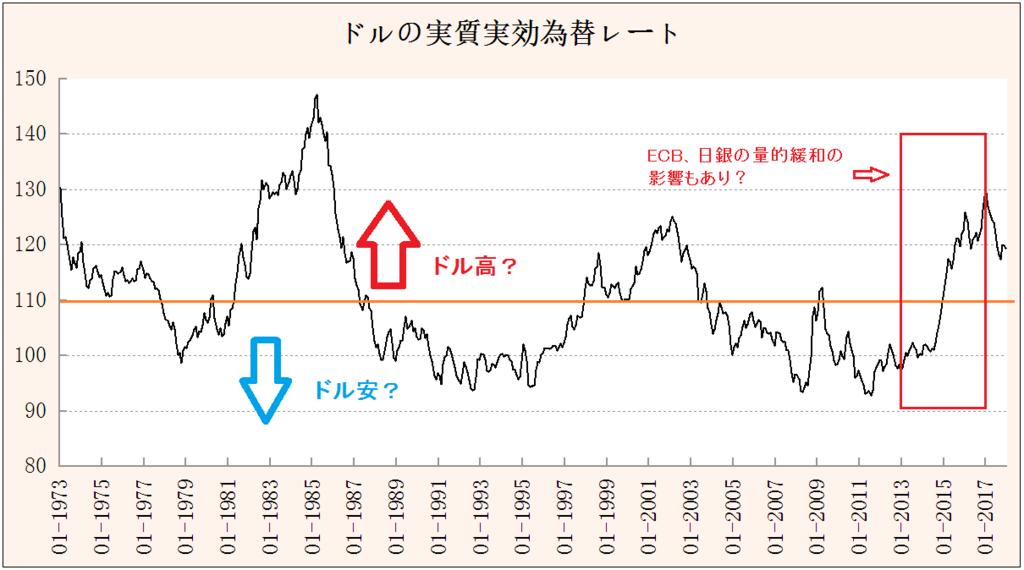 f:id:yukimatu-tousi:20180124122503p:plain