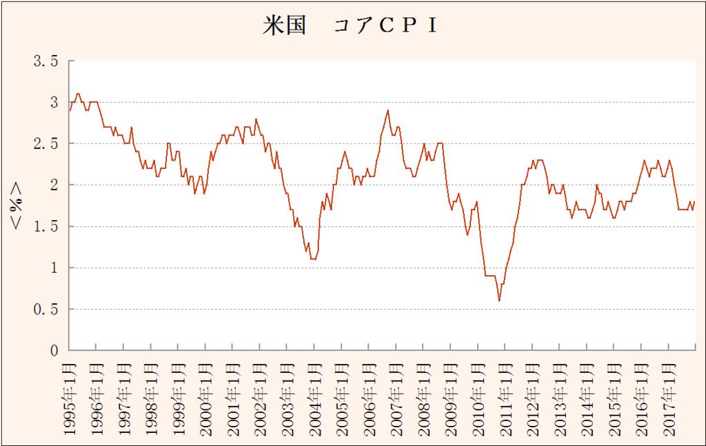 f:id:yukimatu-tousi:20180124202046p:plain