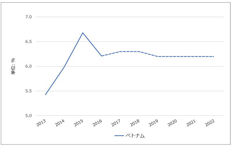f:id:yukimatu-tousi:20180125103659p:plain