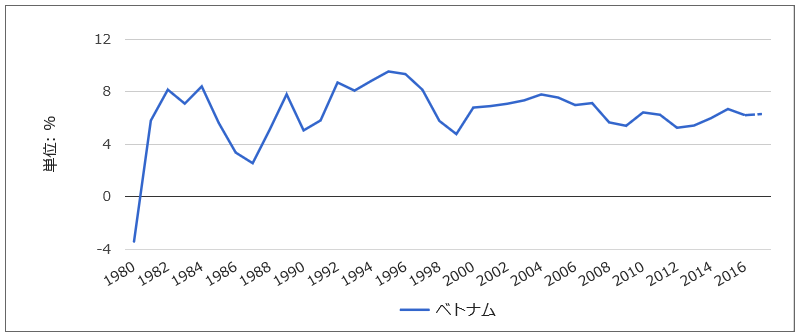 f:id:yukimatu-tousi:20180125103805p:plain