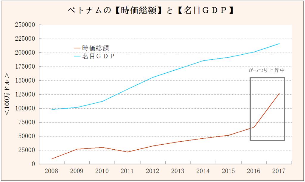 f:id:yukimatu-tousi:20180125105134p:plain