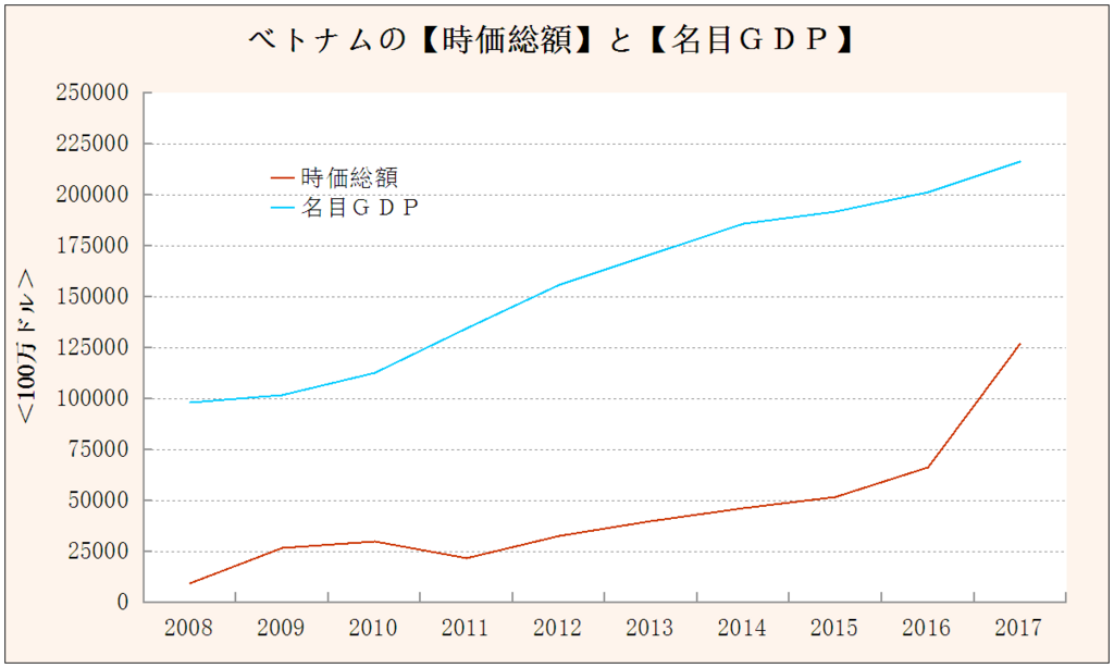 f:id:yukimatu-tousi:20180125105158p:plain