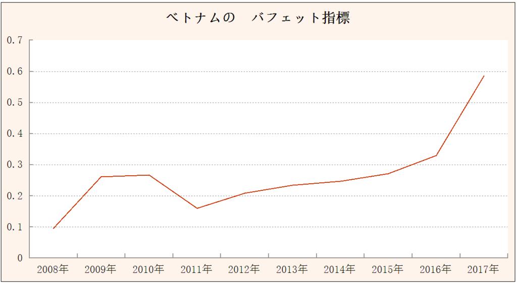 f:id:yukimatu-tousi:20180125105513p:plain