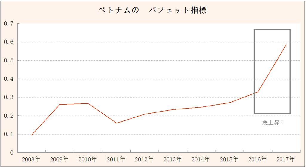 f:id:yukimatu-tousi:20180125110625p:plain