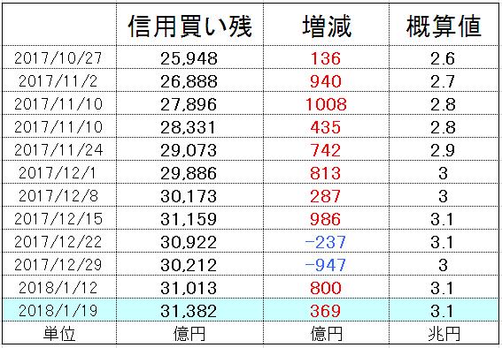 f:id:yukimatu-tousi:20180126151731p:plain