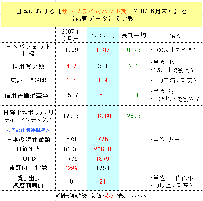 f:id:yukimatu-tousi:20180126231036p:plain