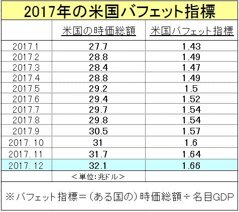 f:id:yukimatu-tousi:20180127130628p:plain