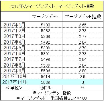 f:id:yukimatu-tousi:20180127130841p:plain