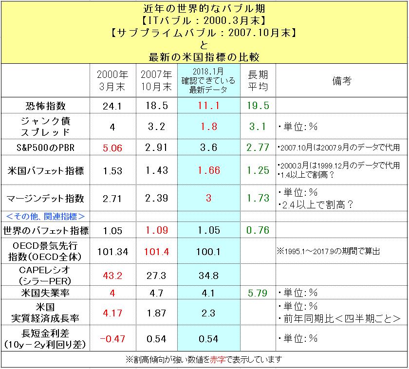 f:id:yukimatu-tousi:20180127131250p:plain
