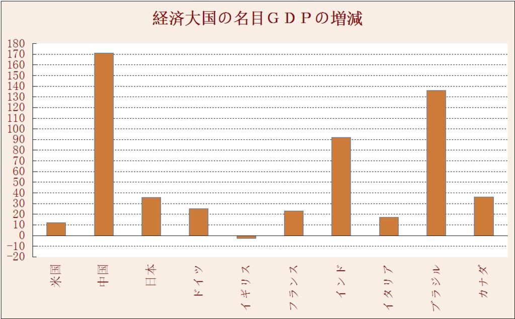 f:id:yukimatu-tousi:20180129224917p:plain
